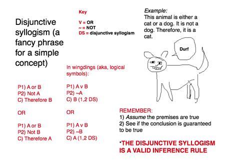 argument valid phil examples forms bgsu 1030 liz class