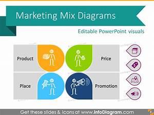 16 Creative Marketing Matrix Diagrams Template Ppt