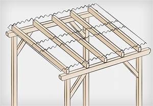 Dachstuhl Selber Bauen : dachkonstruktion aus holz bauen anleitung von obi ~ Whattoseeinmadrid.com Haus und Dekorationen