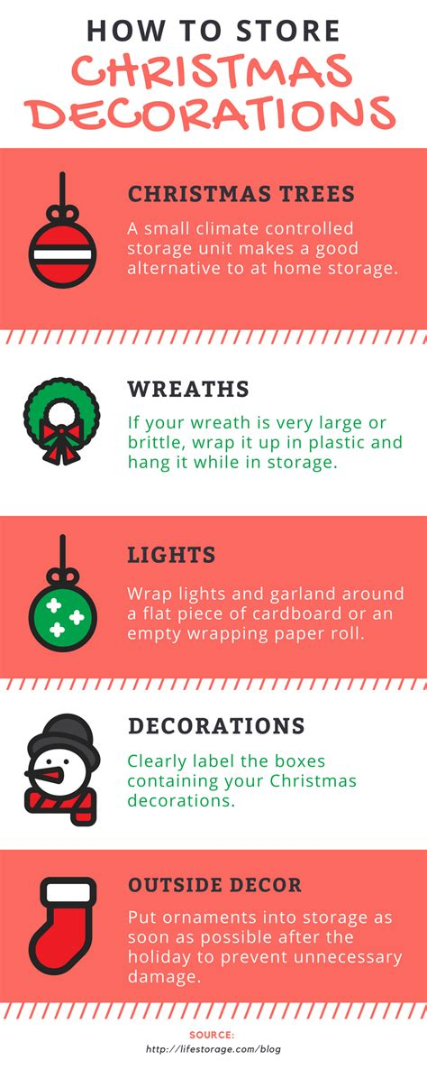how to store christmas decorations effectively