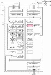Atmega8 Advanced Guide  8-bit Timers