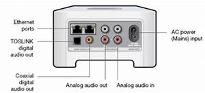 Sonos Connect Wiring Diagram