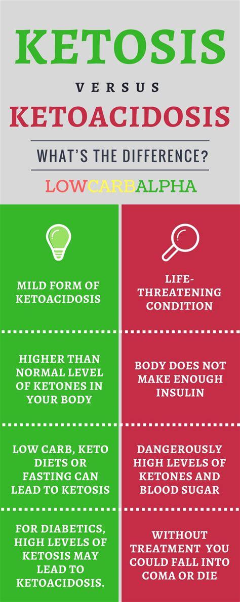 ketoacidosis dka  ketosis whats  difference