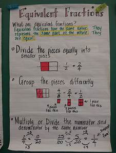 Nonfiction Articles With Diagrams For 3rd Grade