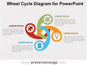 Wheel Cycle Diagram For Powerpoint