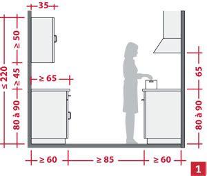 dimension meuble cuisine haut tout sur la cuisine  le