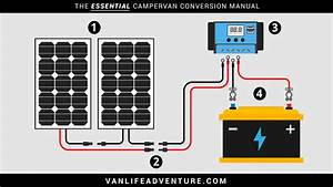 Campervan Electrics System  An Illustrated Guide