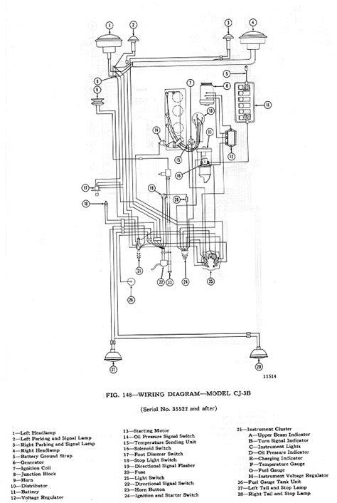 Cj5 3 Wire Alternator Wiring Diagram by Wiring Schematics Ewillys