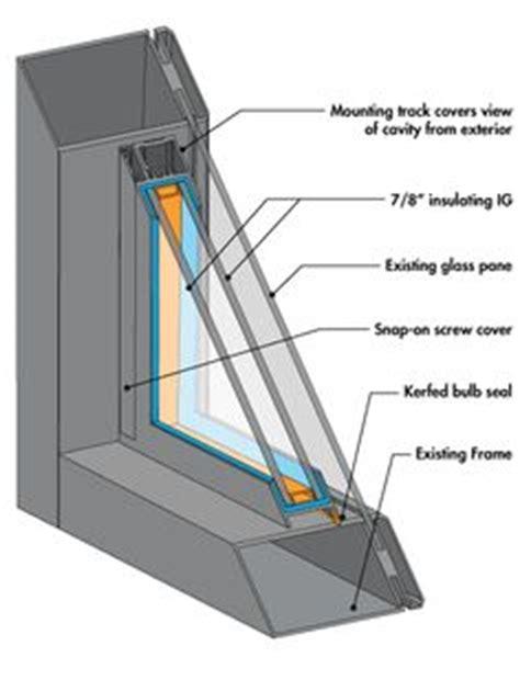mullion and transom curtain wall aluminium and glass