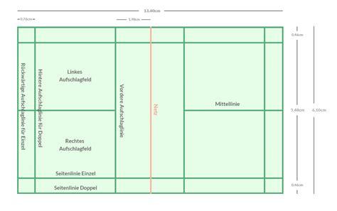 Die Badminton Spielfeld Maße – Badminton Regeln