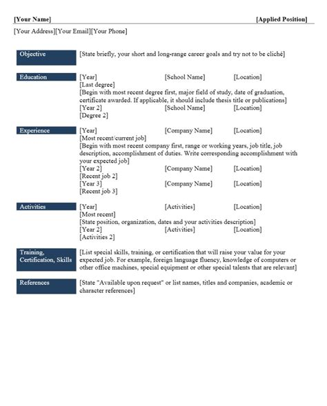 formats for curriculum vitae cover letter sles