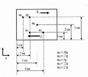 Auflagerreaktion Berechnen : kraft kr fteeinwirkung auf verschiedene massepunkte mathelounge ~ Themetempest.com Abrechnung