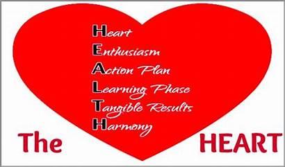 Heart Coaching Coach