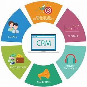 Que Veut Dire Crm : gestion relation client online crm en ligne bien choisir son outil ~ Gottalentnigeria.com Avis de Voitures