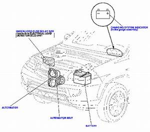 Solved  Latest Acura Accessory Drive Belts Diagrams And