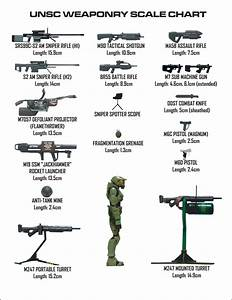 Pin Halo Elite Sprites on Pinterest