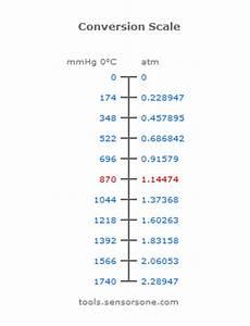 Kpa Conversion Chart Mmhg Millimetres Of Mercury At 0 Deg C Pressure Unit