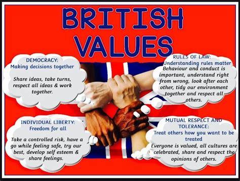 Promoting British Values « Pitcheroak School in Redditch