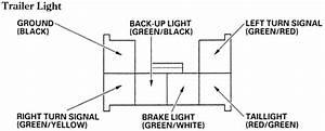 Chevrolet Trailer Hitch Wiring Diagram