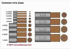 Electrical Wire Sizes  U0026 Diameters  Table Of Electrical