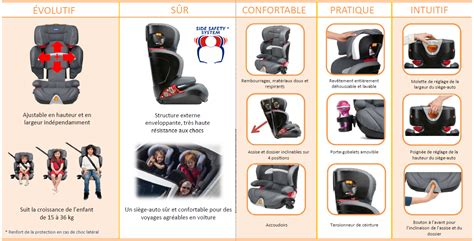 attache siege auto chicco siège auto oasys groupe 2 3 black amazon fr bébés