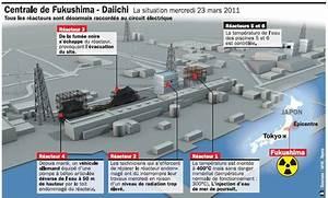 La Centrale De L Occasion : actualit fukushima cinq ans apr s retour sur la tragique catastrophe nucl aire ~ Medecine-chirurgie-esthetiques.com Avis de Voitures
