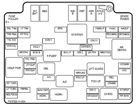 Fuse Diagram 98 Chevy 1500 by 1998 Gmc Fuse Box 98 Gmc Fuse Box Diagram 1998