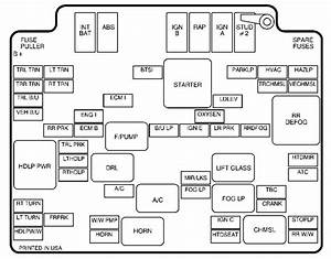 95 Gmc Jimmy Fuse Block Wiring Diagram
