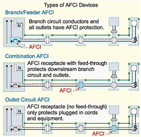 arc fault circuit interrupter afci circuit breaker that