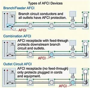 Arc Wiring Diagram : arc fault circuit interrupter afci circuit breaker that ~ A.2002-acura-tl-radio.info Haus und Dekorationen