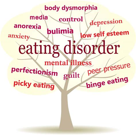 Eating Disorders  Mdmedicine. Toenail Signs Of Stroke. Lion King Signs Of Stroke. Cooling Signs Of Stroke. Backlit Signs Of Stroke. Mark Signs. Sugar Diabetes Symptom Signs. Teenager Signs Of Stroke. Adrenal Fatigue Signs