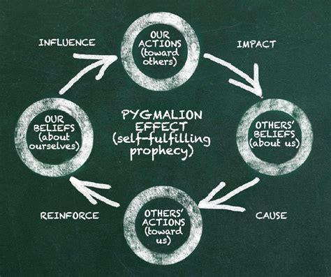 pygmalion effect  expectation shape behaviour