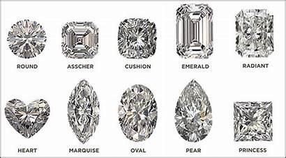 Diamond Types Cut Cuts Different Shapes Diamonds