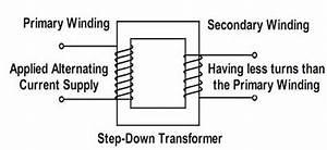Transformer Types | D&E notes