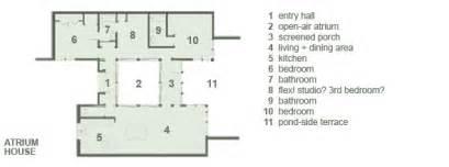 atrium floor plans atrium house courtyard house floor plans