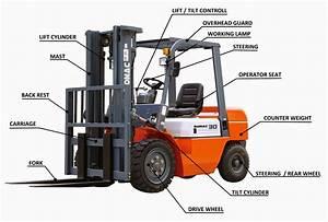 Forklift Jakarta  September 2014