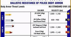 Handgun Bullet Caliber Comparison Chart Ammo And Gun Collector Body Armor Ammo Caliber Level Chart