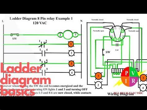 ladder diagram basics ladder diagram examples wiring