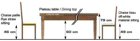 table hauteur standard