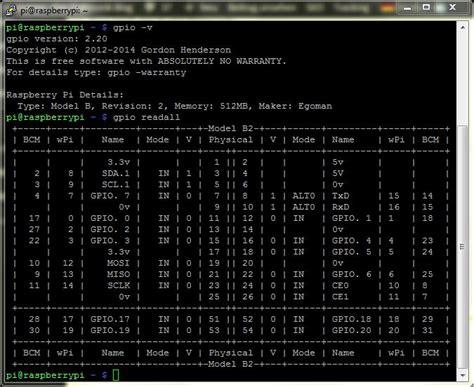 Raspberry Wiringpi Installieren Und Testen