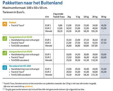 Tnt Posttarieven by Postnl Vraagt Meer Voor Brievenbuspakjes Twinkle