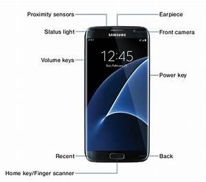 Samsung Galaxy S7 Smartphone User Manual