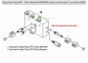 Boss Sport Duty Rt3 Valve Manifold Hyd07080 Snow Plow