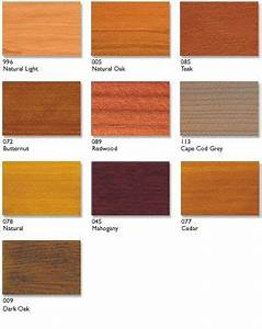 Sikkens Proluxe Cetol Srd Stain Exterior Stain Cedar