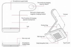 Kogan Dual Fast Wireless Qi Charger