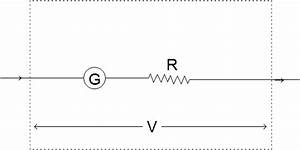 Notes On Conversion Of A Galvanometer Into Ammeter And