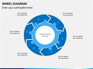 Wheel Concept Diagram Powerpoint Template