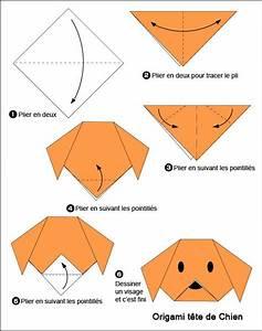 Origami Animaux Facile Gratuit : origami facile animaux chien ~ Dode.kayakingforconservation.com Idées de Décoration