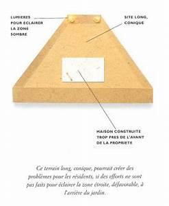 construire une maison feng shui le plan de maison ideale With plan maison ideale feng shui