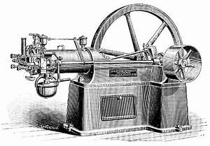 Invention Of The Internal Combustion Engine And Its Influence On Helicopter Development  1850s